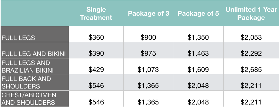 Laser Hair Removal Pricing